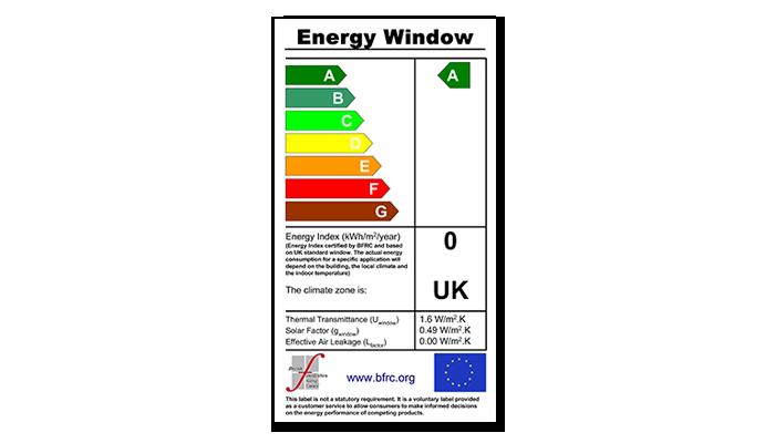 Energy efficient label